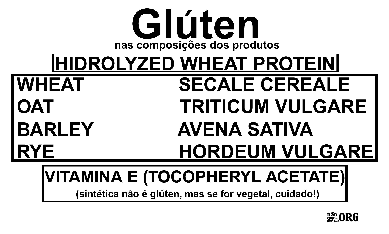 Diversos nomes que o glúten pode ter nos produtos de higiene pessoal